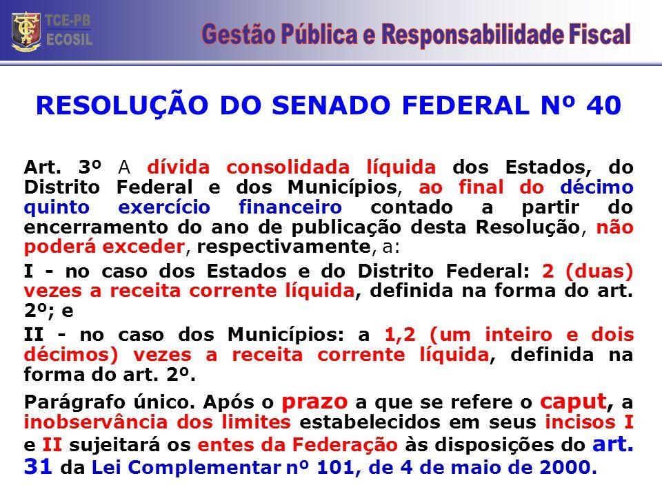 RESOLUÇÃO DO SENADO FEDERAL Nº 40