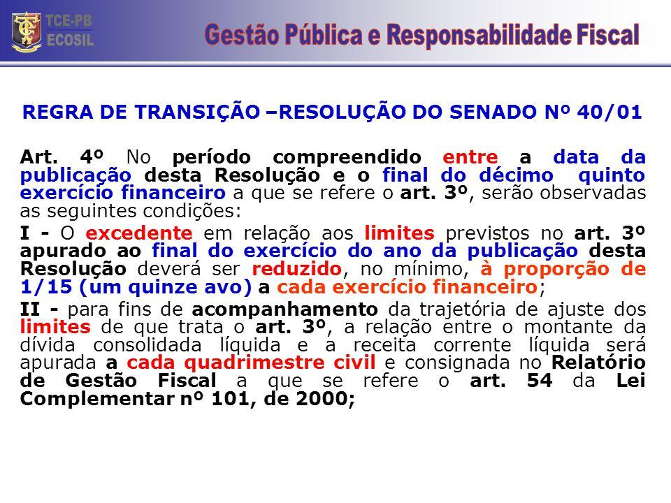 REGRA DE TRANSIÇÃO –RESOLUÇÃO DO SENADO Nº 40/01