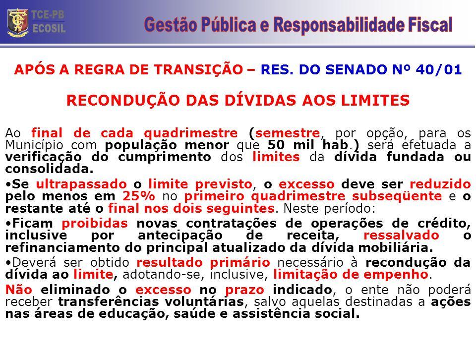 TCE-PB ECOSIL RECONDUÇÃO DAS DÍVIDAS AOS LIMITES