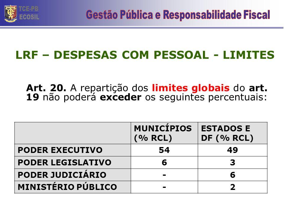 LRF – DESPESAS COM PESSOAL - LIMITES