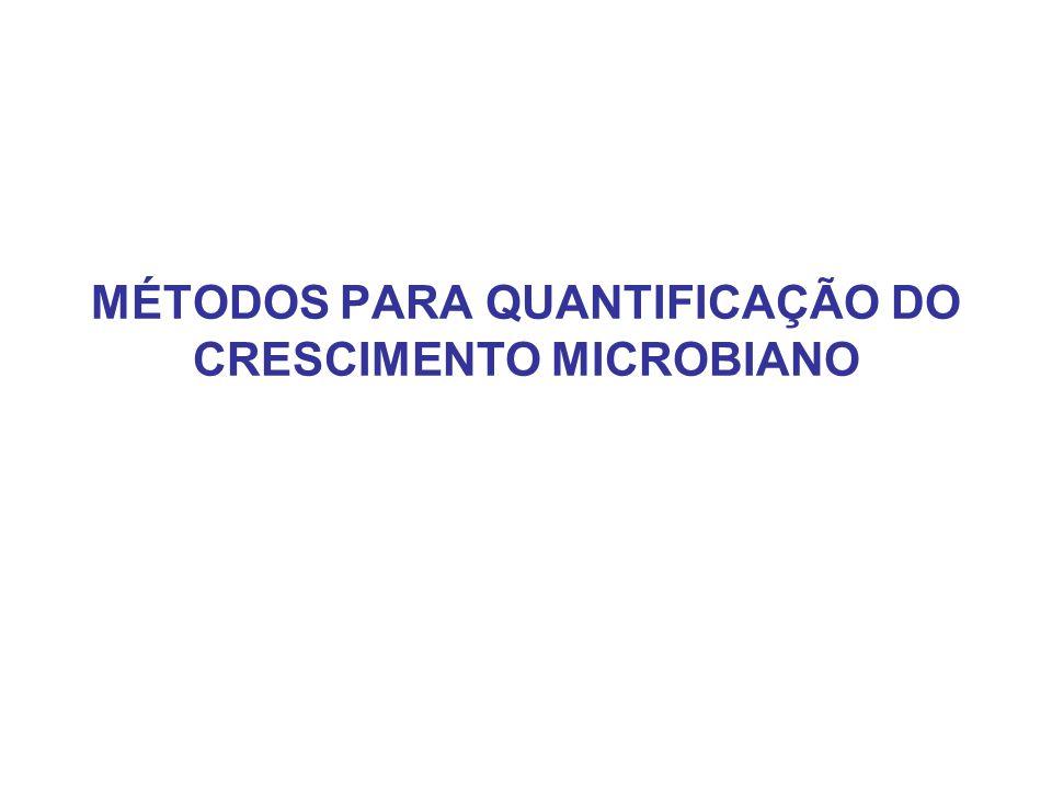 MÉTODOS PARA QUANTIFICAÇÃO DO CRESCIMENTO MICROBIANO