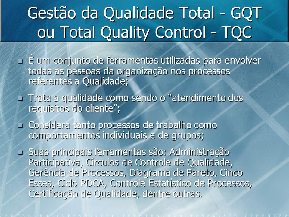 Gestão da Qualidade Total - GQT ou Total Quality Control - TQC