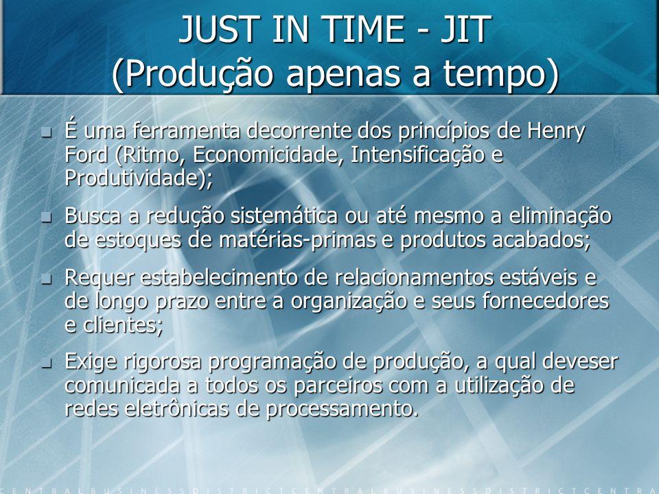JUST IN TIME - JIT (Produção apenas a tempo)