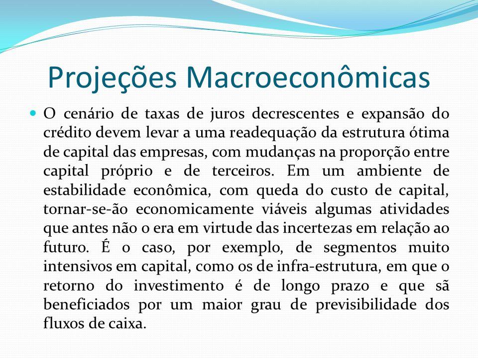 Projeções Macroeconômicas