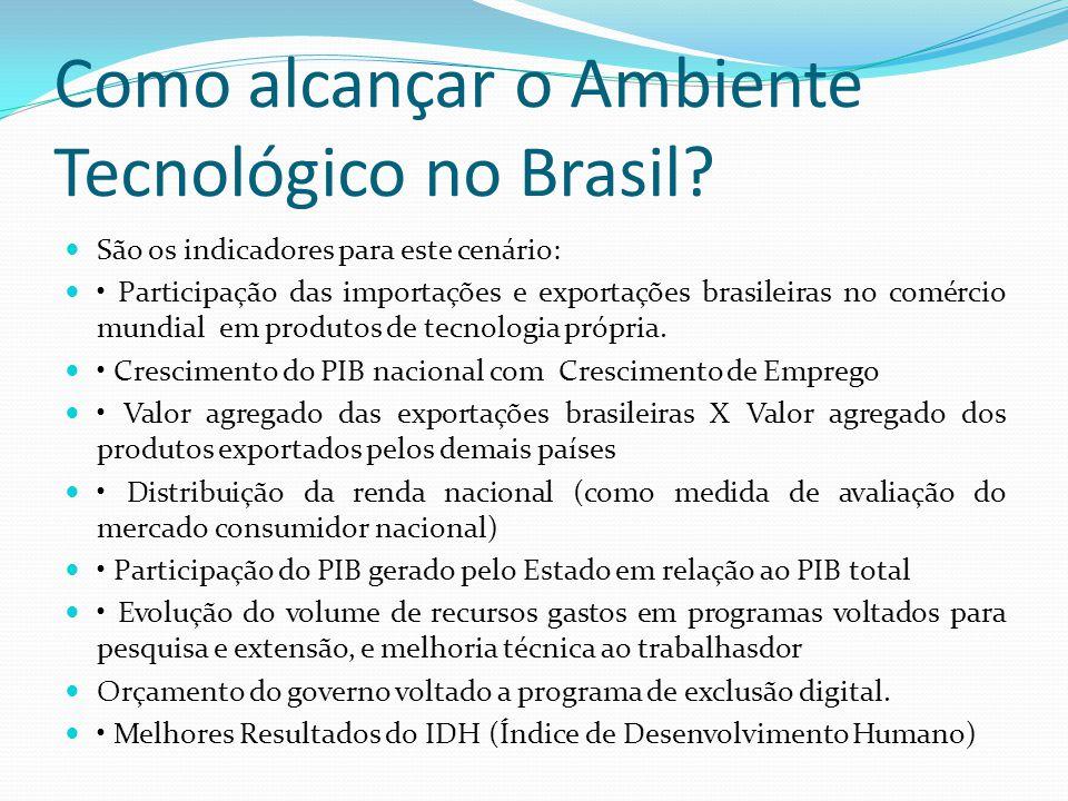 Como alcançar o Ambiente Tecnológico no Brasil