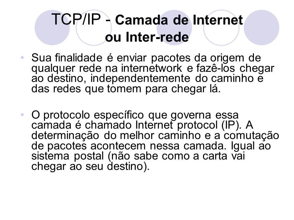 TCP/IP - Camada de Internet ou Inter-rede