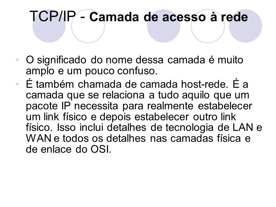 TCP/IP - Camada de acesso à rede