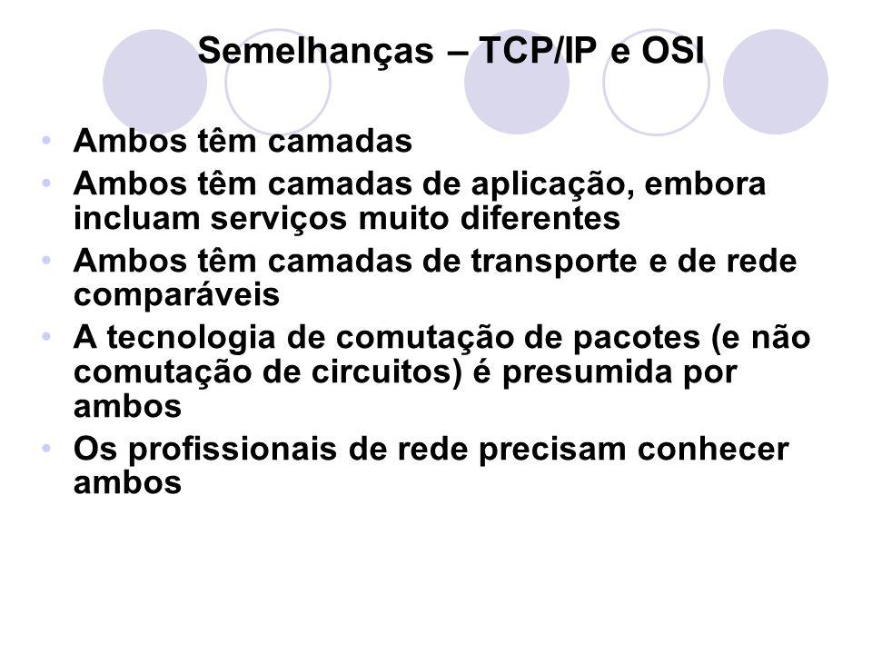 Semelhanças – TCP/IP e OSI