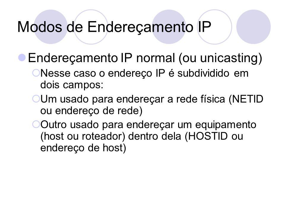 Modos de Endereçamento IP