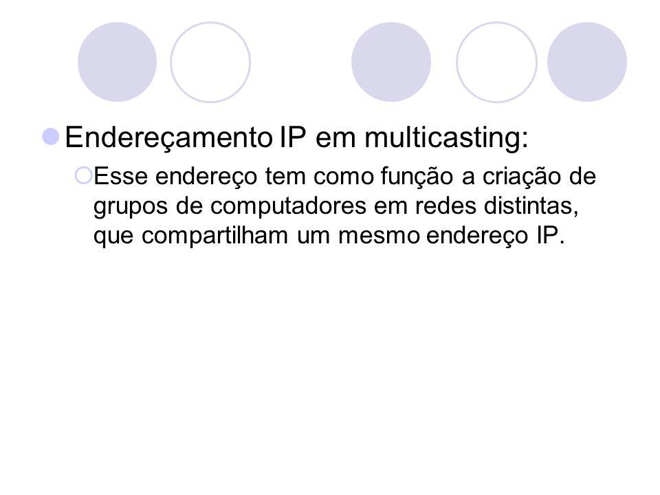 Endereçamento IP em multicasting: