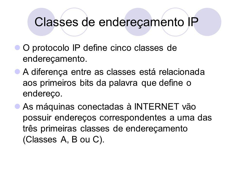 Classes de endereçamento IP