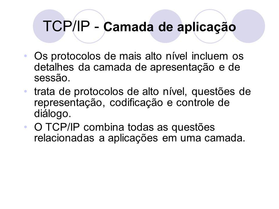 TCP/IP - Camada de aplicação