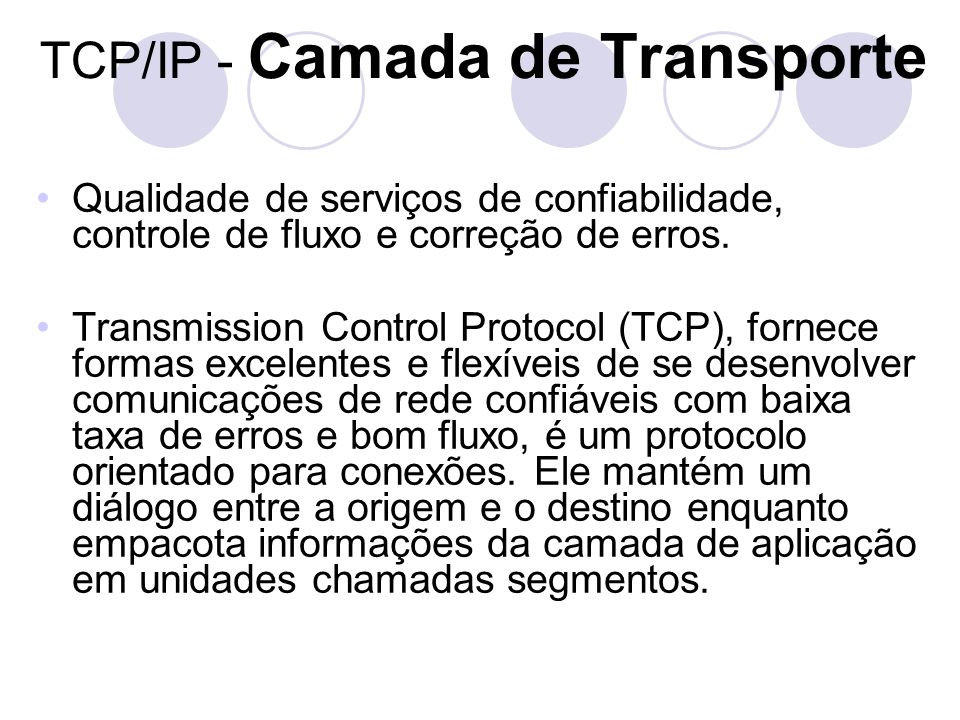 TCP/IP - Camada de Transporte