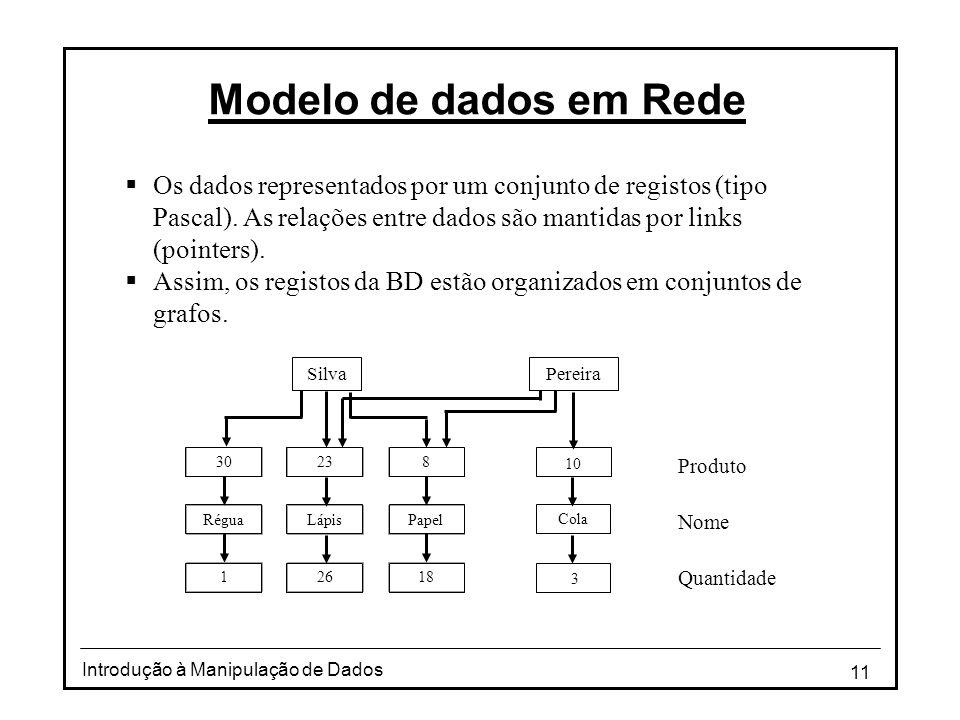 Modelo de dados em Rede Os dados representados por um conjunto de registos (tipo Pascal). As relações entre dados são mantidas por links (pointers).