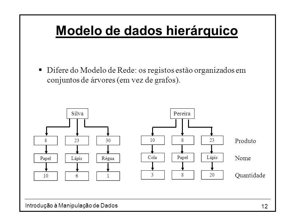 Modelo de dados hierárquico