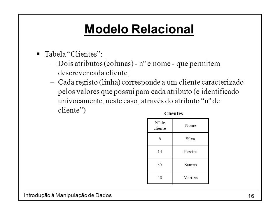 Modelo Relacional Tabela Clientes :