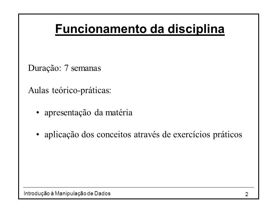 Funcionamento da disciplina