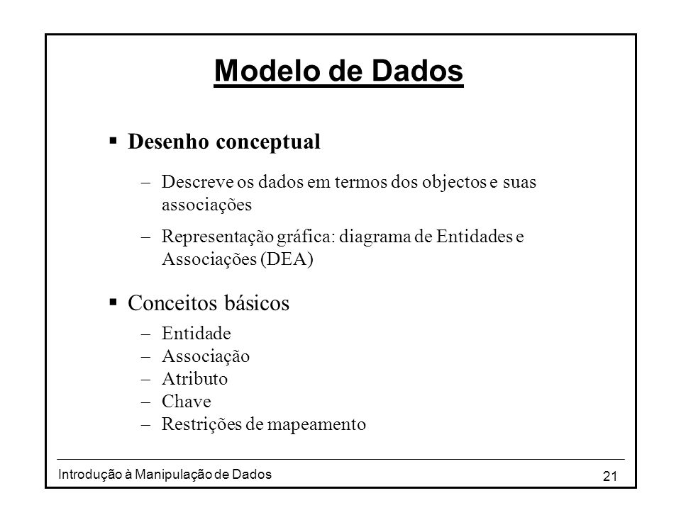 Modelo de Dados Desenho conceptual Conceitos básicos