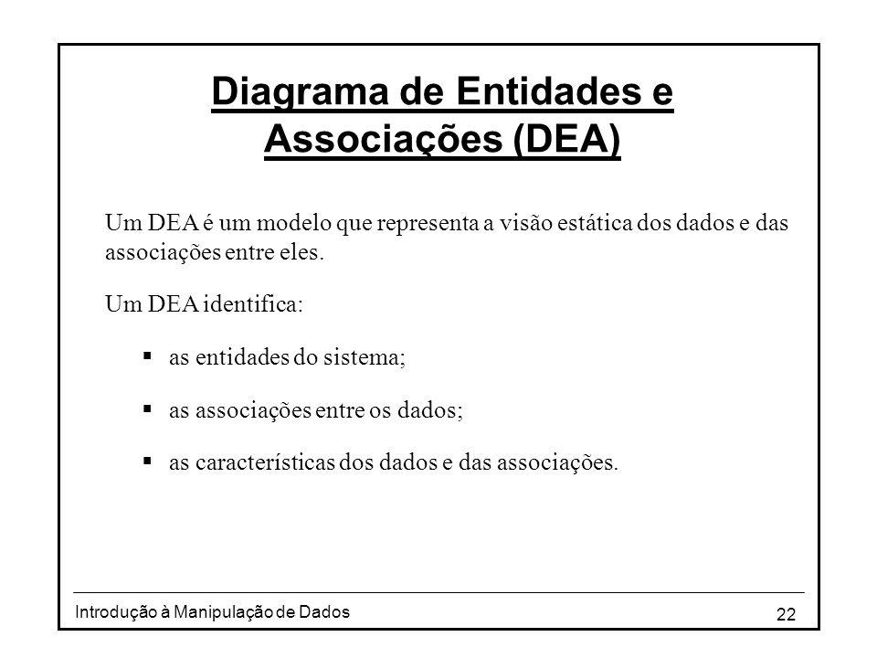 Diagrama de Entidades e Associações (DEA)