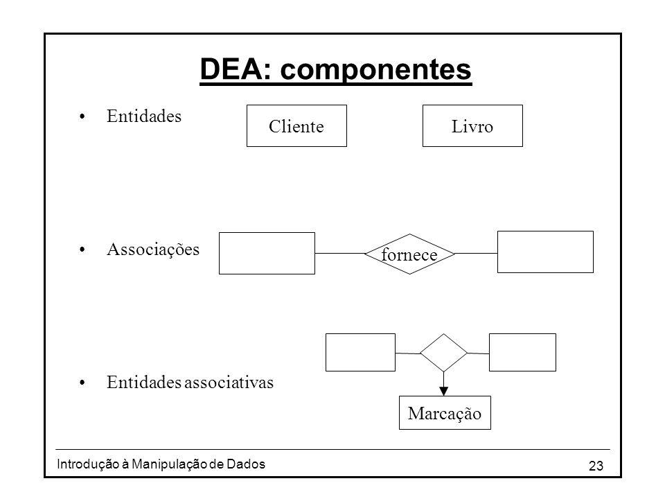 DEA: componentes Entidades Associações Entidades associativas Cliente