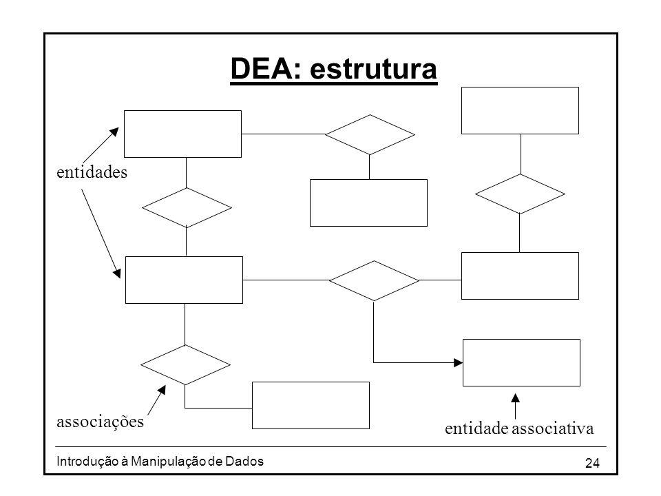 DEA: estrutura entidades associações entidade associativa