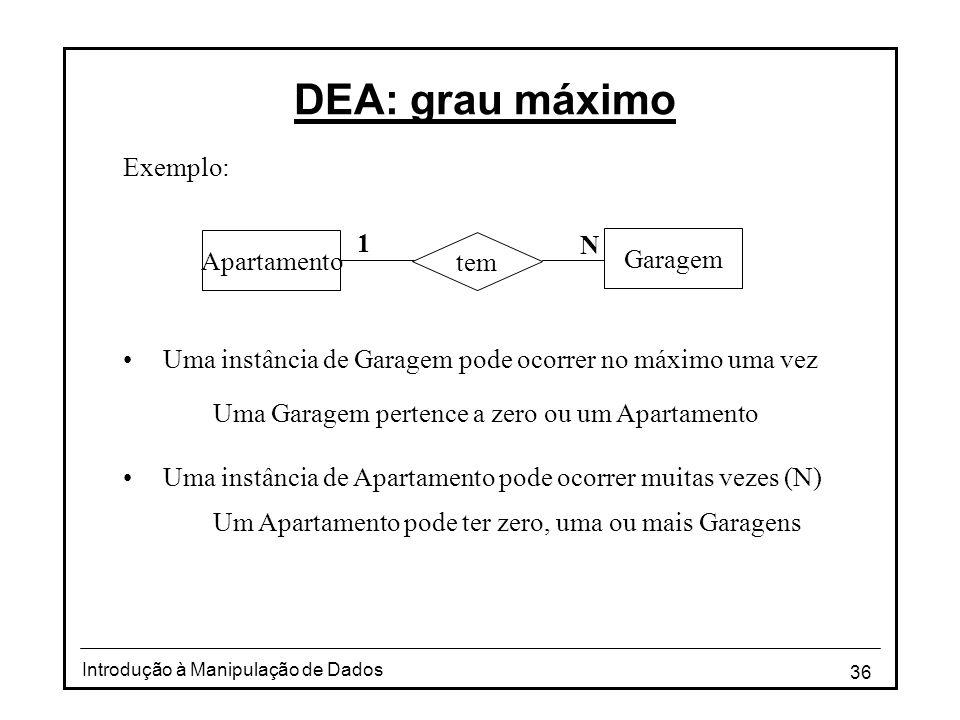 DEA: grau máximo Exemplo: 1 N