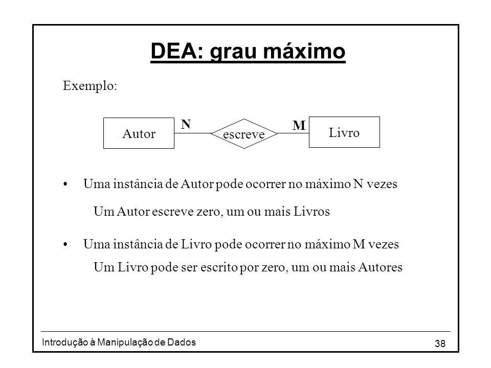 DEA: grau máximo Exemplo: N M