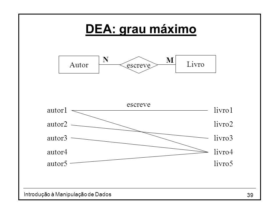 DEA: grau máximo N M Autor Livro escreve escreve autor1 livro1