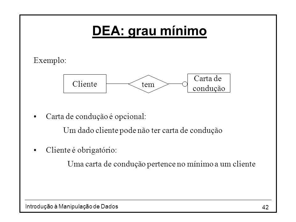 DEA: grau mínimo Exemplo: Carta de Cliente tem condução