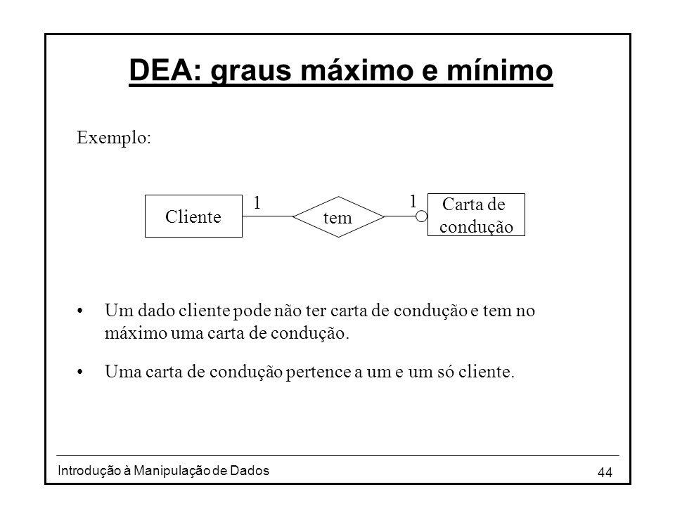 DEA: graus máximo e mínimo