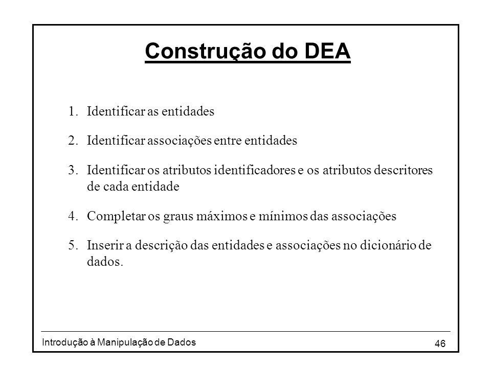 Construção do DEA Identificar as entidades