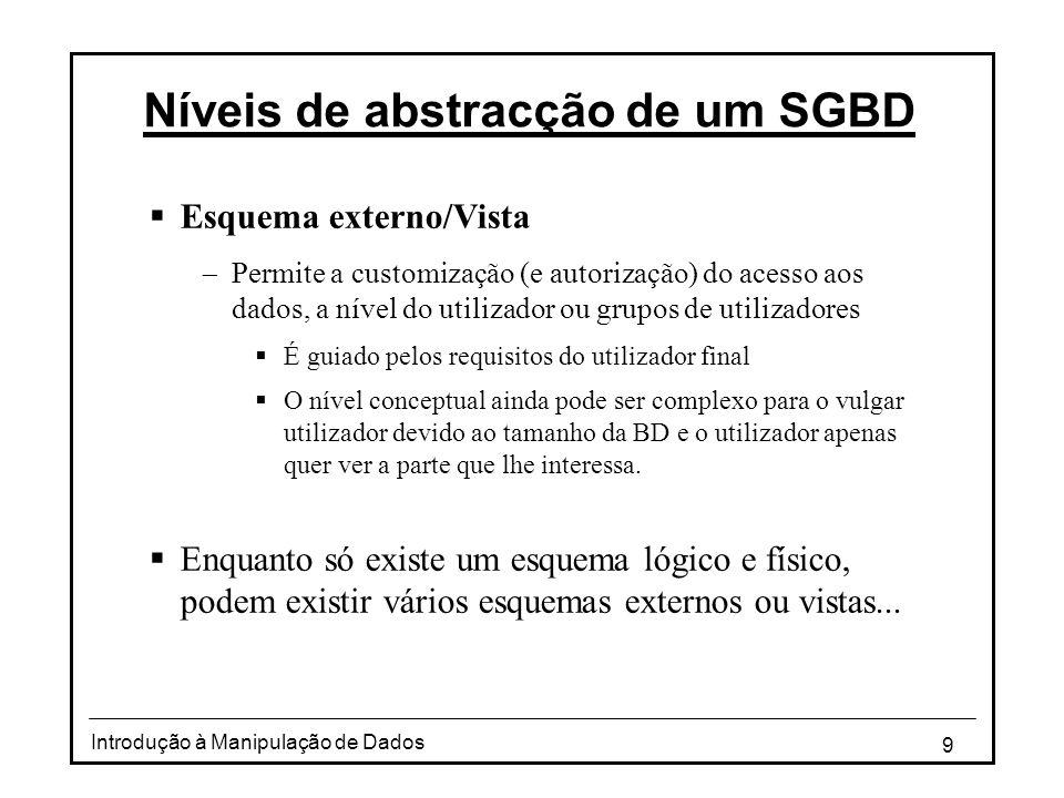 Níveis de abstracção de um SGBD