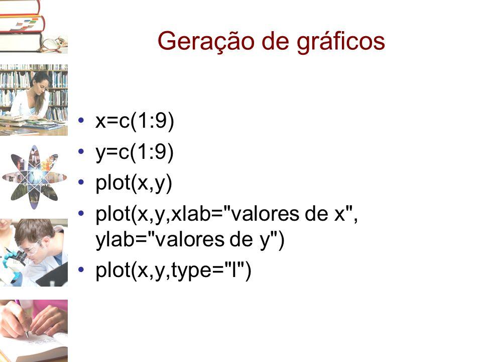 Geração de gráficos x=c(1:9) y=c(1:9) plot(x,y)