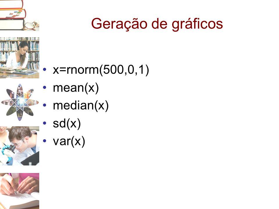 Geração de gráficos x=rnorm(500,0,1) mean(x) median(x) sd(x) var(x)