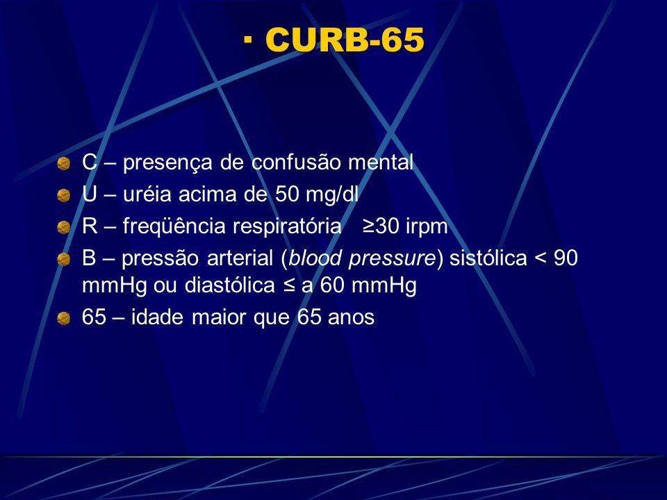 · CURB-65 C – presença de confusão mental U – uréia acima de 50 mg/dl