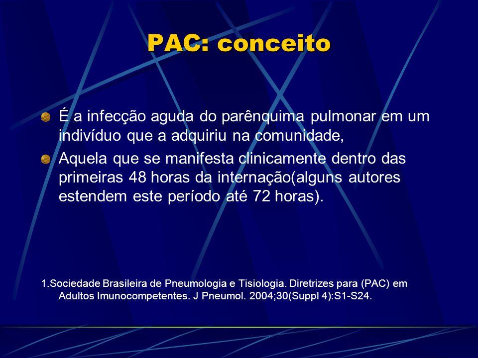 PAC: conceito É a infecção aguda do parênquima pulmonar em um indivíduo que a adquiriu na comunidade,