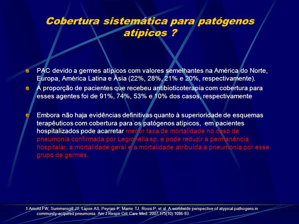 Cobertura sistemática para patógenos atípicos
