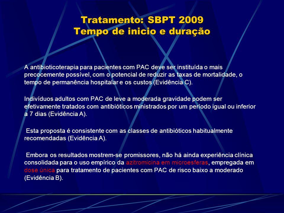 Tratamento: SBPT 2009 Tempo de inicio e duração
