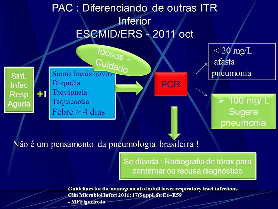 PAC : Diferenciando de outras ITR Inferior ESCMID/ERS - 2011 oct