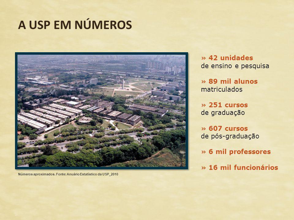 A USP EM NÚMEROS » 42 unidades de ensino e pesquisa » 89 mil alunos