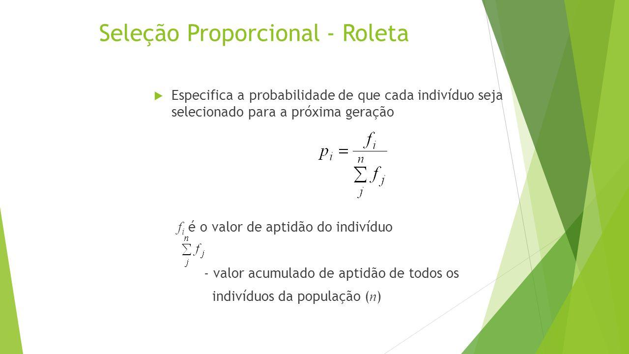 Seleção Proporcional - Roleta