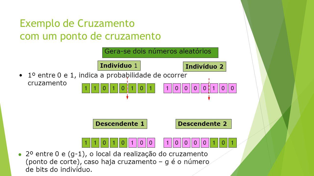 Exemplo de Cruzamento com um ponto de cruzamento
