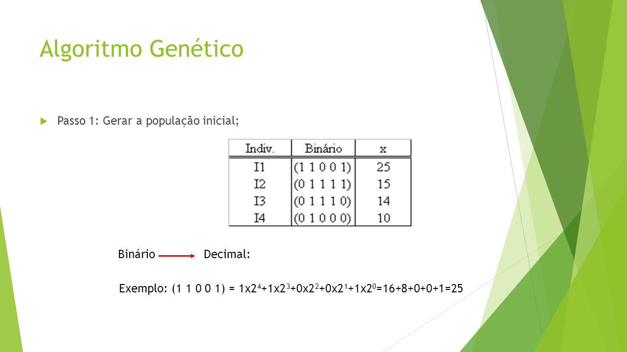 Algoritmo Genético Passo 1: Gerar a população inicial;