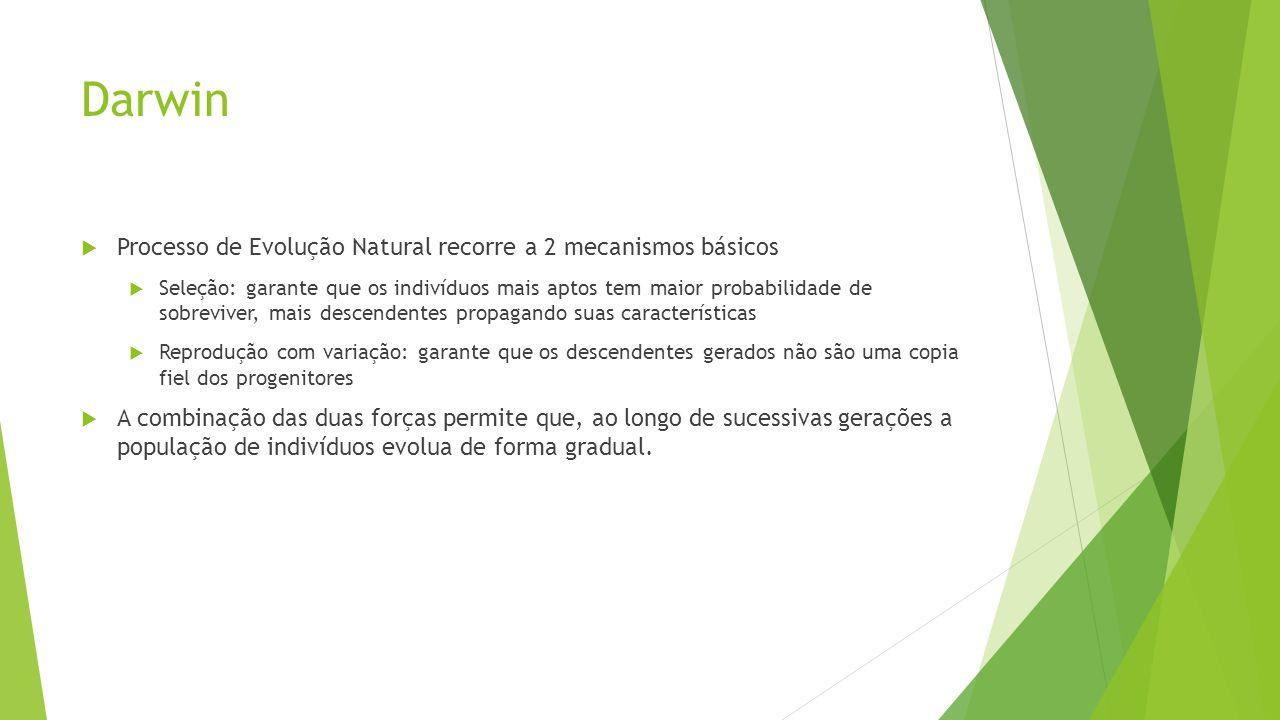 Darwin Processo de Evolução Natural recorre a 2 mecanismos básicos