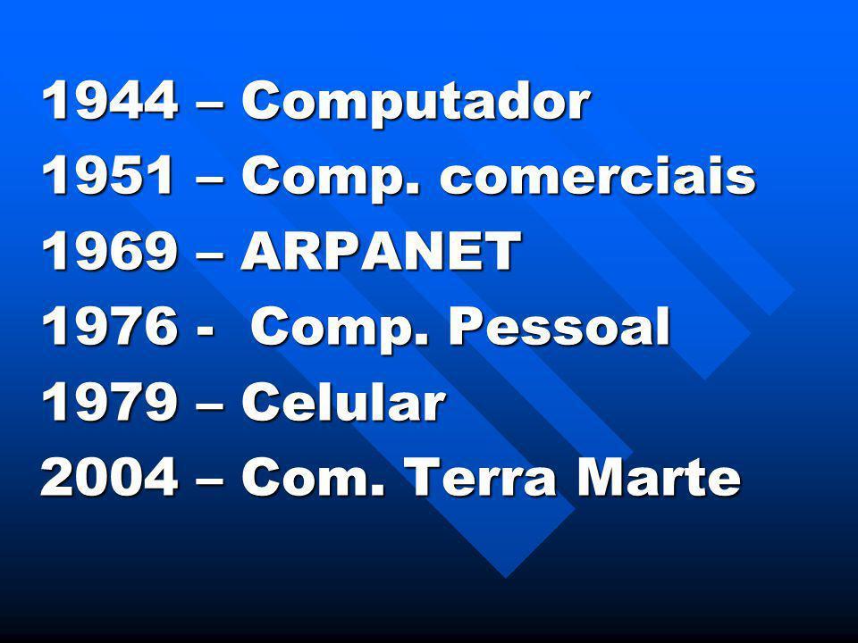 1944 – Computador 1951 – Comp. comerciais. 1969 – ARPANET. 1976 - Comp. Pessoal. 1979 – Celular.