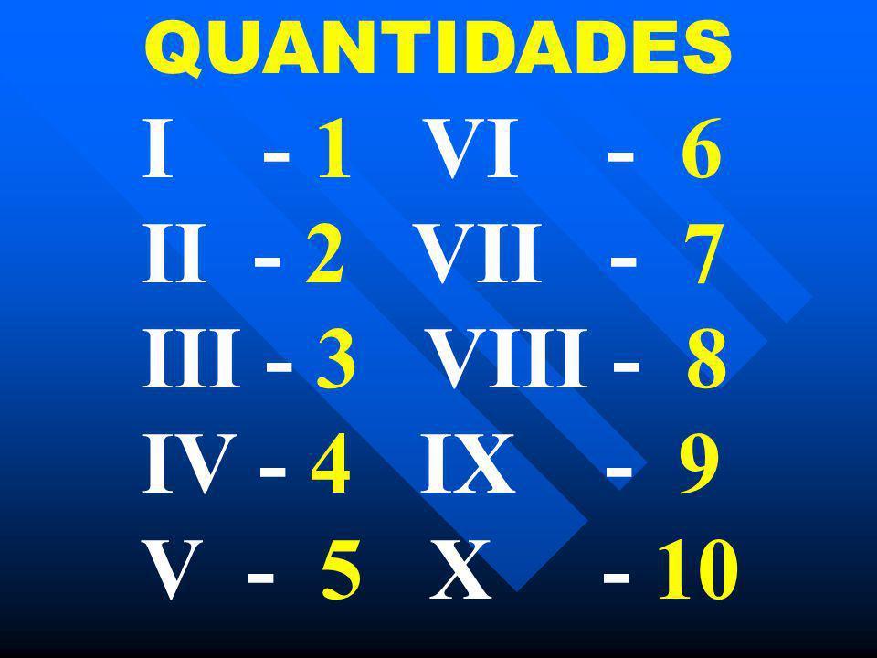 I - 1 VI - 6 II - 2 VII - 7 III - 3 VIII - 8 IV - 4 IX - 9