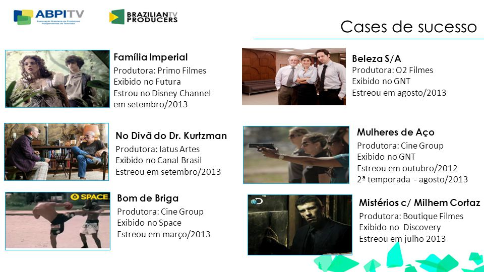 Cases de sucesso Família Imperial Beleza S/A Produtora: Primo Filmes