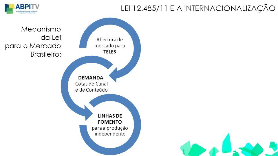 LEI 12.485/11 E A INTERNACIONALIZAÇÃO