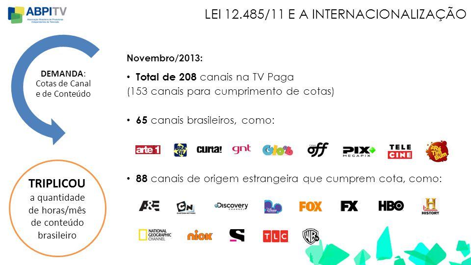 a quantidade de horas/mês de conteúdo brasileiro