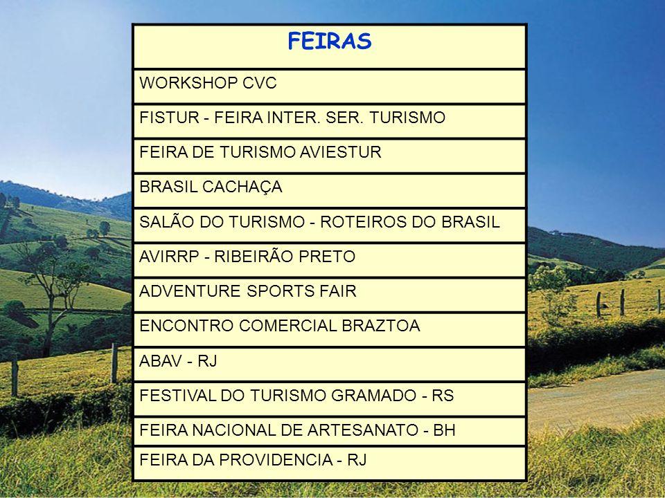 FEIRAS WORKSHOP CVC FISTUR - FEIRA INTER. SER. TURISMO